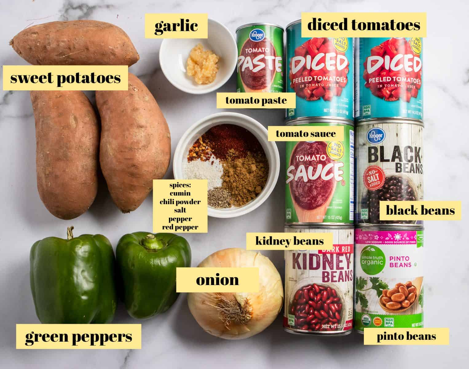 Ingredients needed to make this recipe/