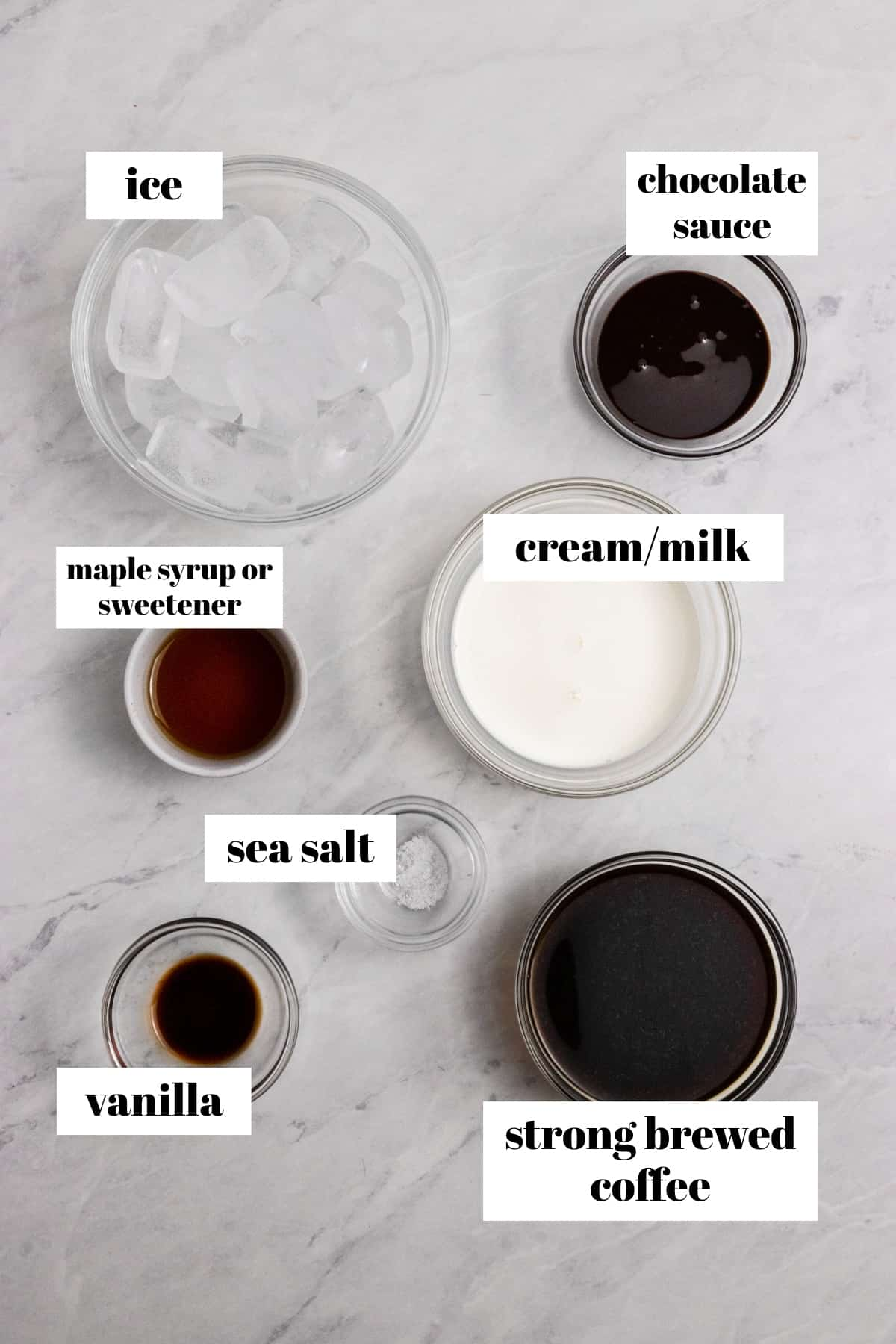 Ice, chocolate, coffee, and other ingredients labeled.